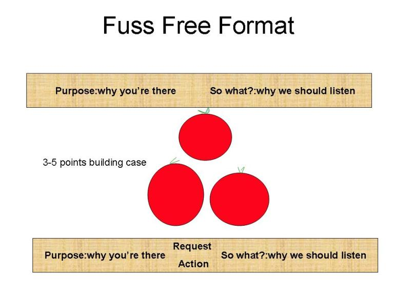 fuss free format